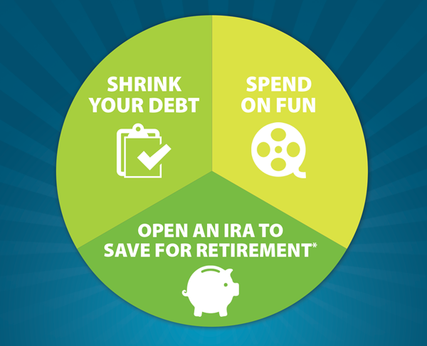 Using tax refund wisely - shrink spend save